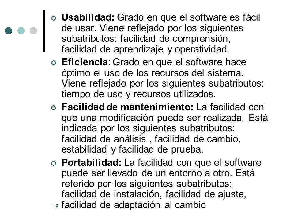 19 Usabilidad: Grado en que el software es fácil de usar.