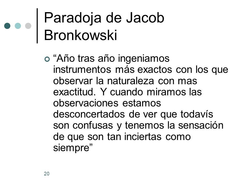 20 Paradoja de Jacob Bronkowski Año tras año ingeniamos instrumentos más exactos con los que observar la naturaleza con mas exactitud.