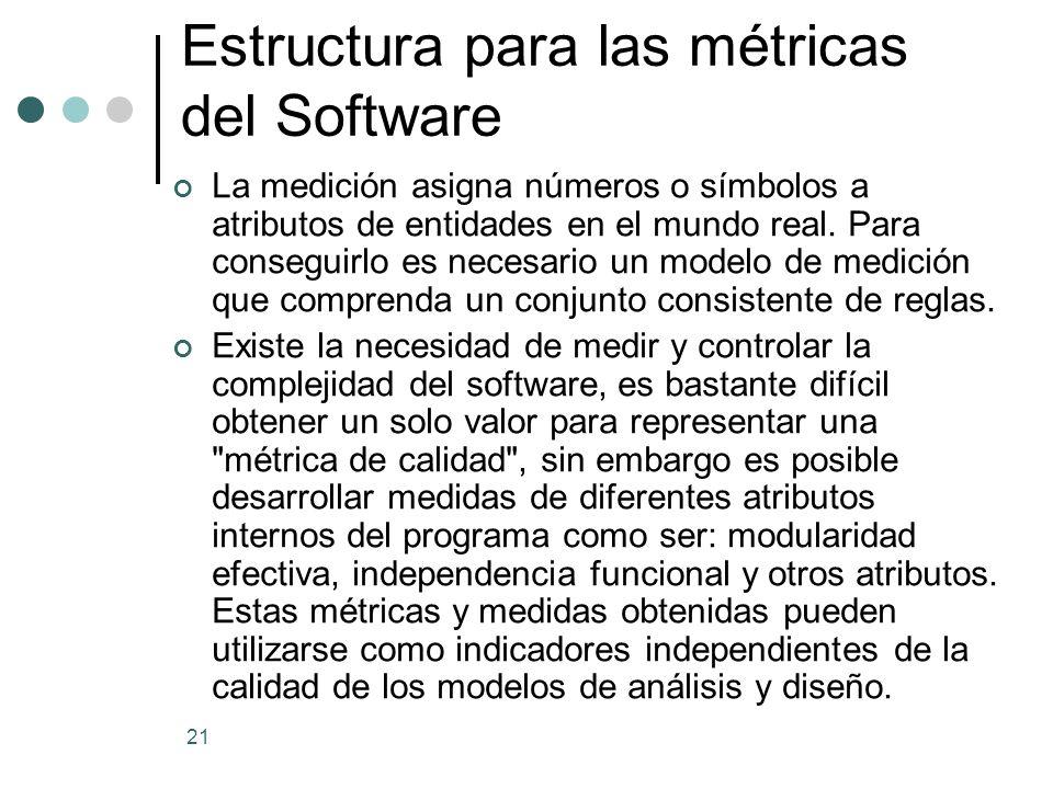 21 Estructura para las métricas del Software La medición asigna números o símbolos a atributos de entidades en el mundo real.