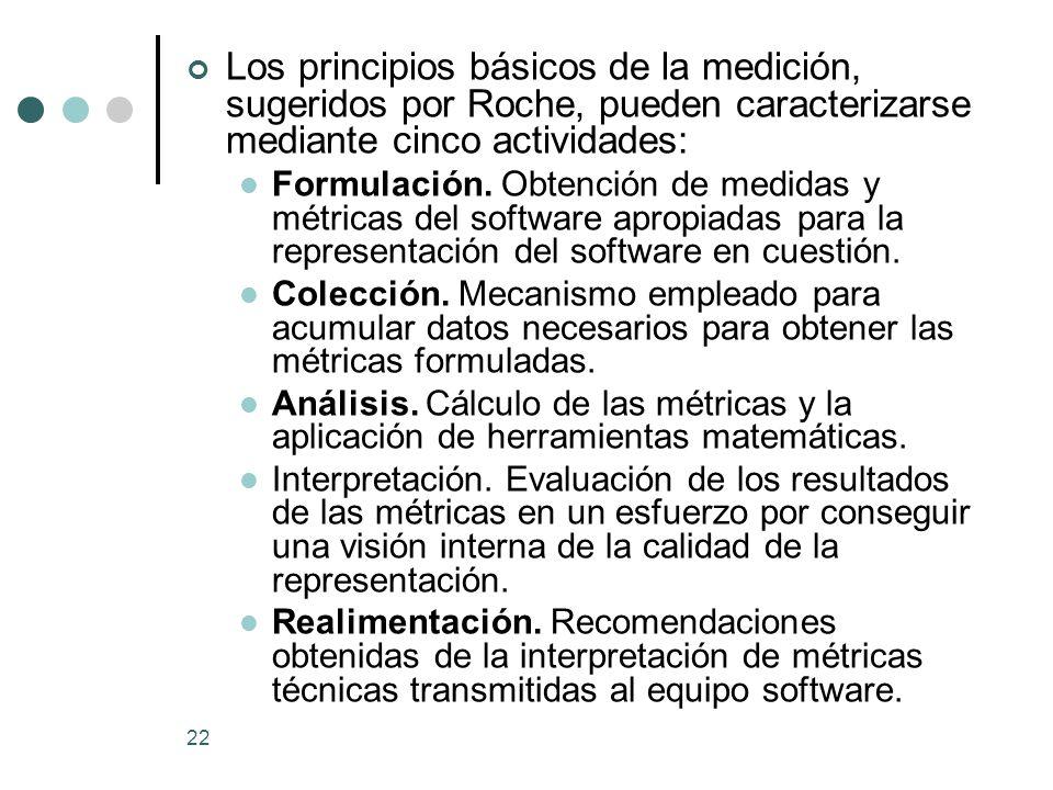 22 Los principios básicos de la medición, sugeridos por Roche, pueden caracterizarse mediante cinco actividades: Formulación.