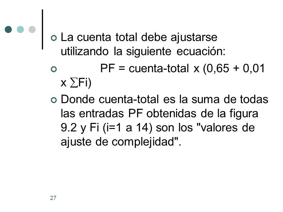 27 La cuenta total debe ajustarse utilizando la siguiente ecuación: PF = cuenta-total x (0,65 + 0,01 x Fi) Donde cuenta-total es la suma de todas las entradas PF obtenidas de la figura 9.2 y Fi (i=1 a 14) son los valores de ajuste de complejidad .