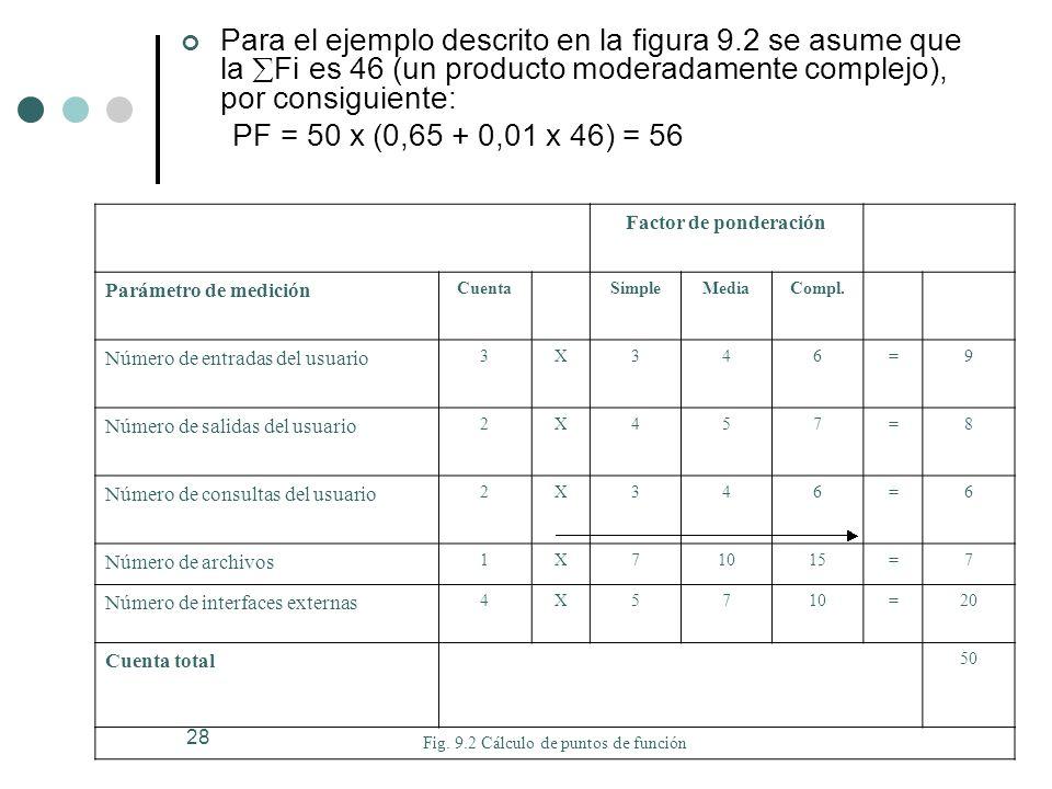 28 Para el ejemplo descrito en la figura 9.2 se asume que la Fi es 46 (un producto moderadamente complejo), por consiguiente: PF = 50 x (0,65 + 0,01 x 46) = 56 Factor de ponderación Parámetro de medición Cuenta SimpleMediaCompl.