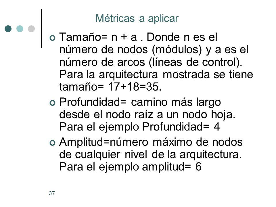 37 Tamaño= n + a. Donde n es el número de nodos (módulos) y a es el número de arcos (líneas de control). Para la arquitectura mostrada se tiene tamaño