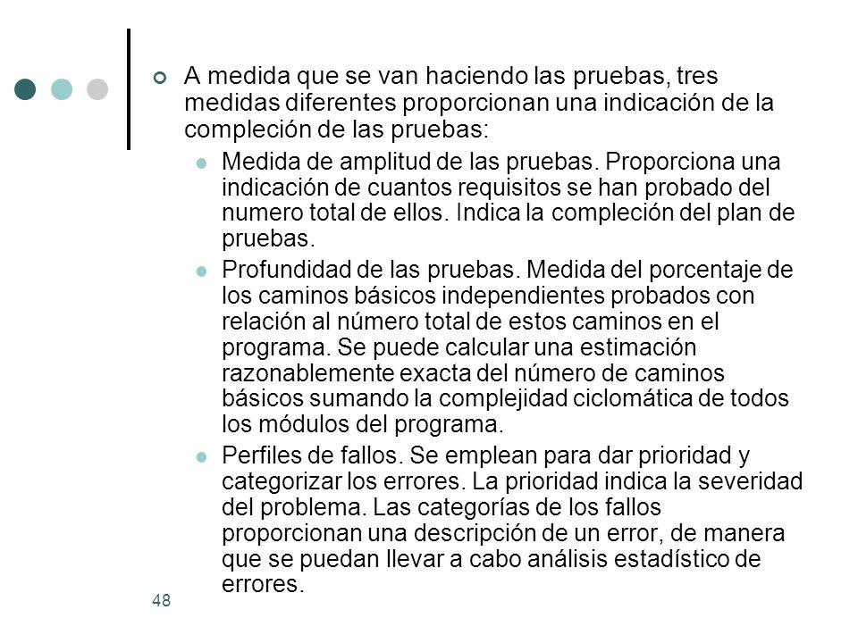 48 A medida que se van haciendo las pruebas, tres medidas diferentes proporcionan una indicación de la compleción de las pruebas: Medida de amplitud de las pruebas.