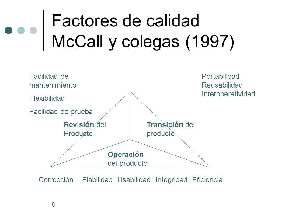 5 Factores de calidad McCall y colegas (1997) Revisión del Producto Transición del producto Operación del producto Corrección Fiabilidad Usabilidad Integridad Eficiencia Facilidad de mantenimiento Flexibilidad Facilidad de prueba Portabilidad Reusabilidad Interoperatividad