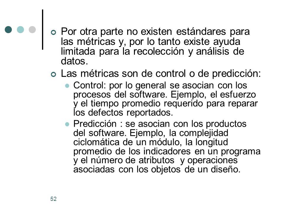 52 Por otra parte no existen estándares para las métricas y, por lo tanto existe ayuda limitada para la recolección y análisis de datos.