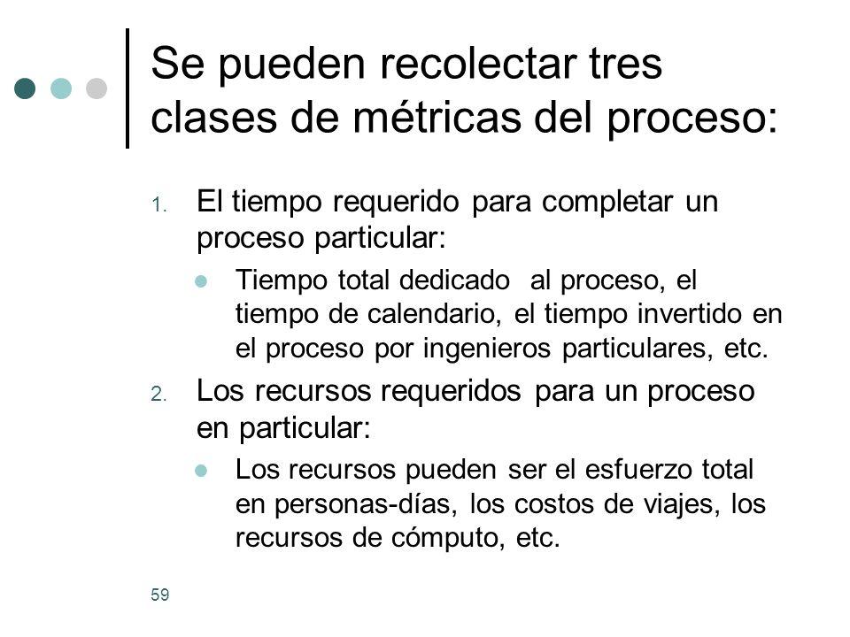 59 Se pueden recolectar tres clases de métricas del proceso: 1.