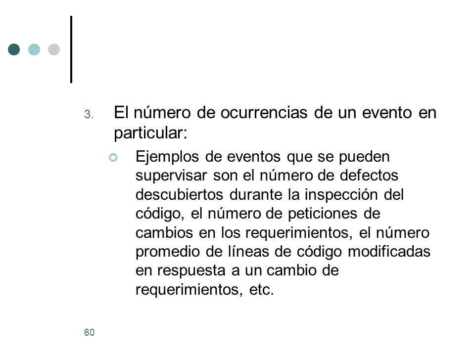 60 3. El número de ocurrencias de un evento en particular: Ejemplos de eventos que se pueden supervisar son el número de defectos descubiertos durante