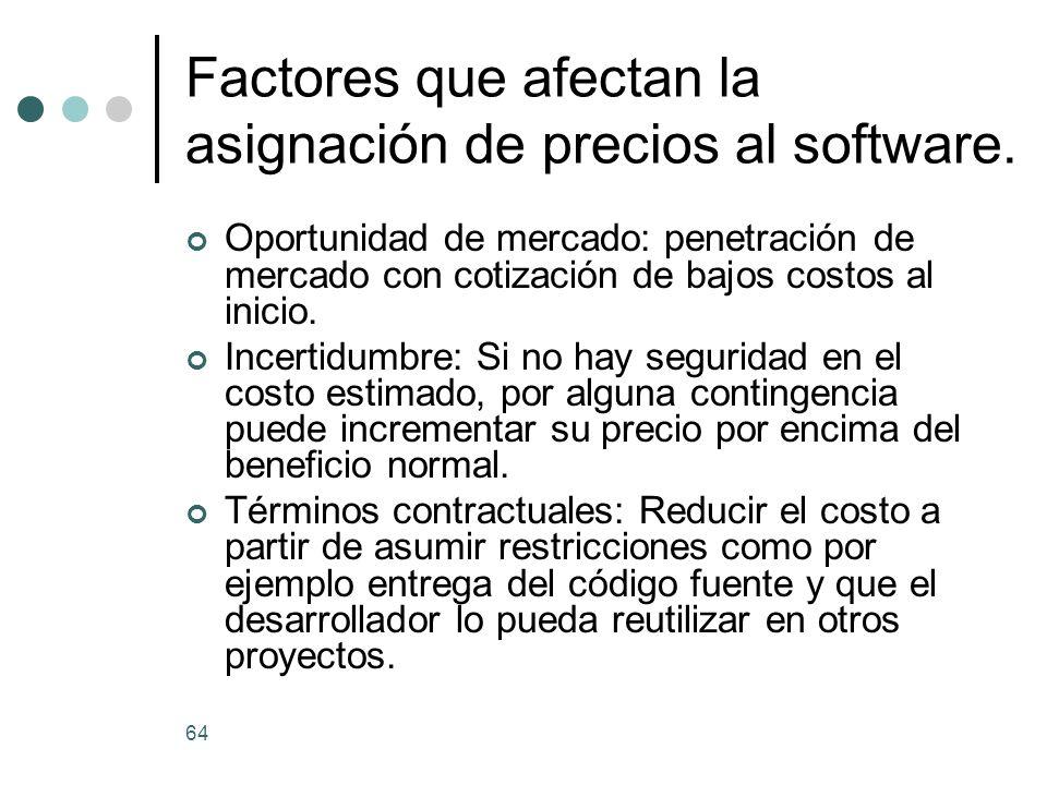 64 Factores que afectan la asignación de precios al software.