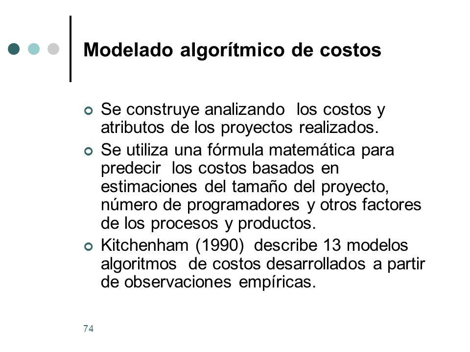 74 Modelado algorítmico de costos Se construye analizando los costos y atributos de los proyectos realizados.