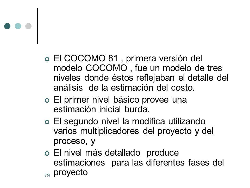 79 El COCOMO 81, primera versión del modelo COCOMO, fue un modelo de tres niveles donde éstos reflejaban el detalle del análisis de la estimación del costo.