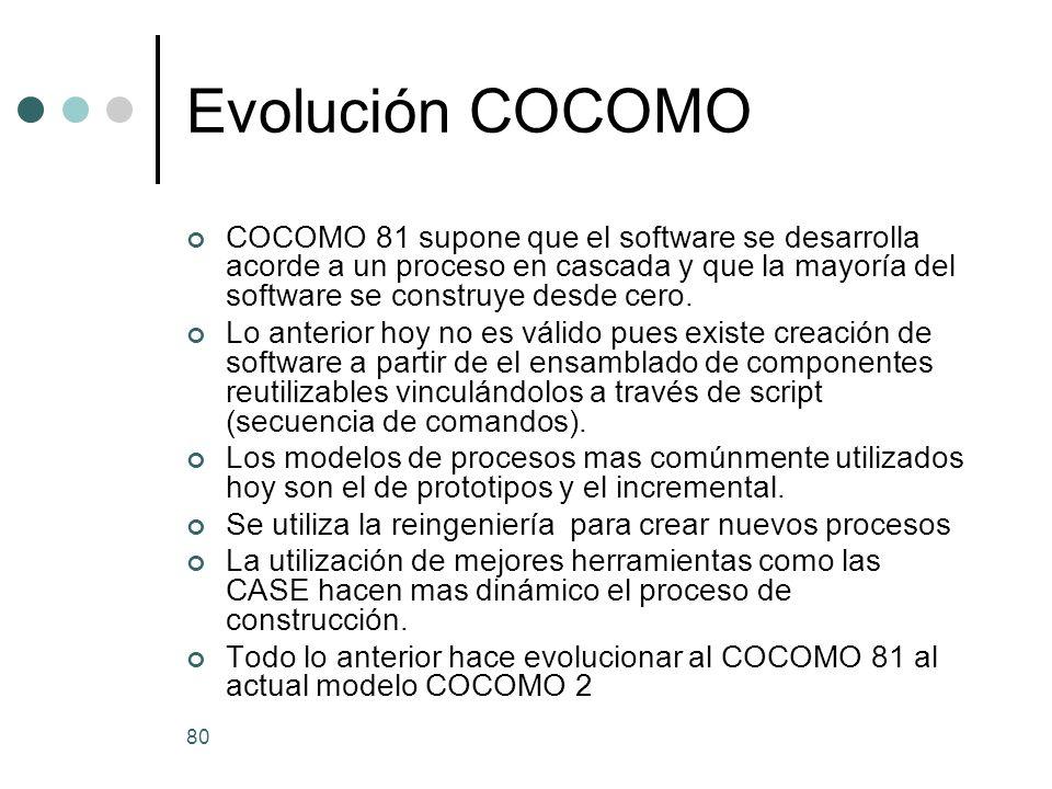80 Evolución COCOMO COCOMO 81 supone que el software se desarrolla acorde a un proceso en cascada y que la mayoría del software se construye desde cero.