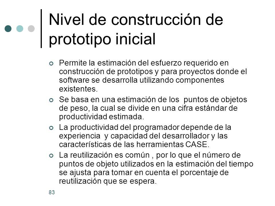 83 Nivel de construcción de prototipo inicial Permite la estimación del esfuerzo requerido en construcción de prototipos y para proyectos donde el software se desarrolla utilizando componentes existentes.