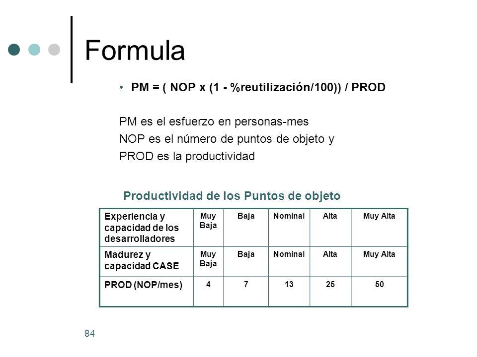 84 Formula PM = ( NOP x (1 - %reutilización/100)) / PROD PM es el esfuerzo en personas-mes NOP es el número de puntos de objeto y PROD es la productividad Experiencia y capacidad de los desarrolladores Muy Baja BajaNominalAltaMuy Alta Madurez y capacidad CASE Muy Baja BajaNominalAltaMuy Alta PROD (NOP/mes) 47132550 Productividad de los Puntos de objeto