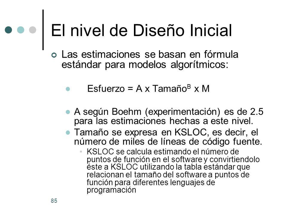 85 El nivel de Diseño Inicial Las estimaciones se basan en fórmula estándar para modelos algorítmicos: Esfuerzo = A x Tamaño B x M A según Boehm (experimentación) es de 2.5 para las estimaciones hechas a este nivel.
