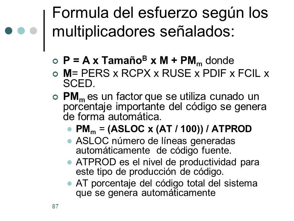 87 Formula del esfuerzo según los multiplicadores señalados: P = A x Tamaño B x M + PM m donde M= PERS x RCPX x RUSE x PDIF x FCIL x SCED.