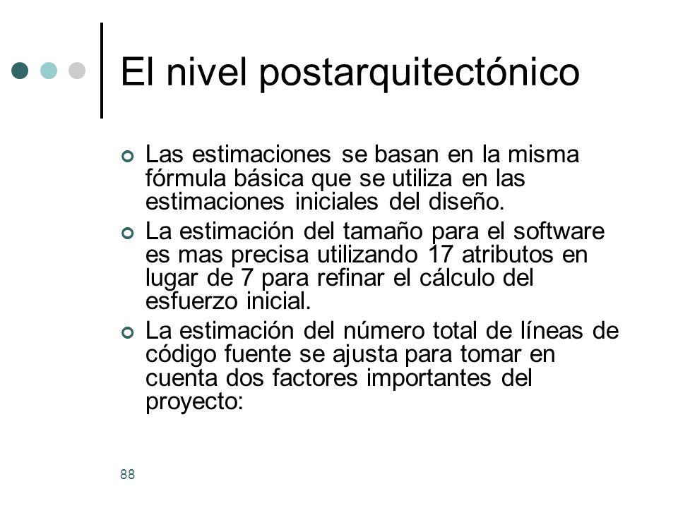 88 El nivel postarquitectónico Las estimaciones se basan en la misma fórmula básica que se utiliza en las estimaciones iniciales del diseño.