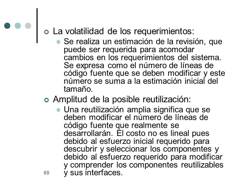 89 La volatilidad de los requerimientos: Se realiza un estimación de la revisión, que puede ser requerida para acomodar cambios en los requerimientos del sistema.