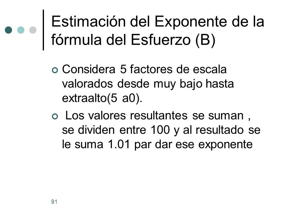 91 Estimación del Exponente de la fórmula del Esfuerzo (B) Considera 5 factores de escala valorados desde muy bajo hasta extraalto(5 a0).
