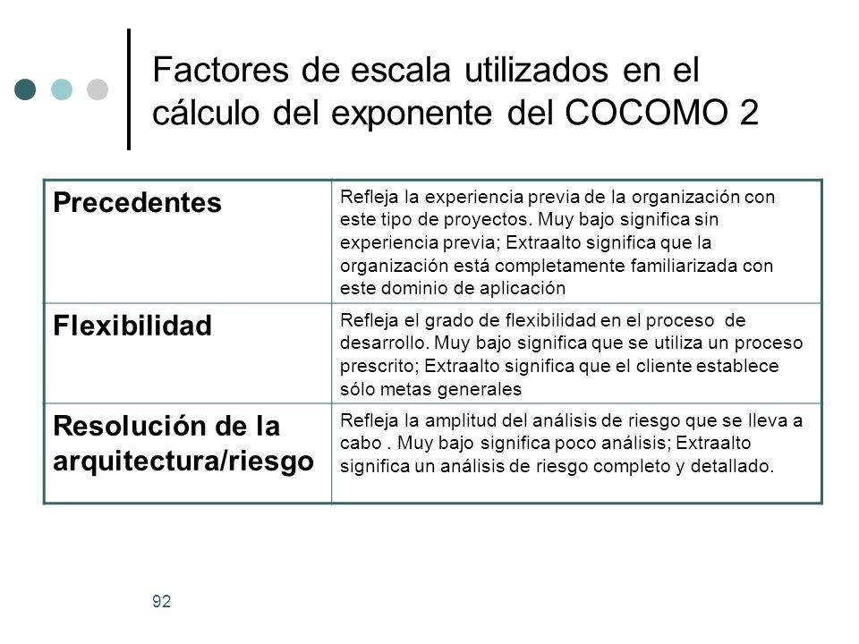 92 Factores de escala utilizados en el cálculo del exponente del COCOMO 2 Precedentes Refleja la experiencia previa de la organización con este tipo de proyectos.