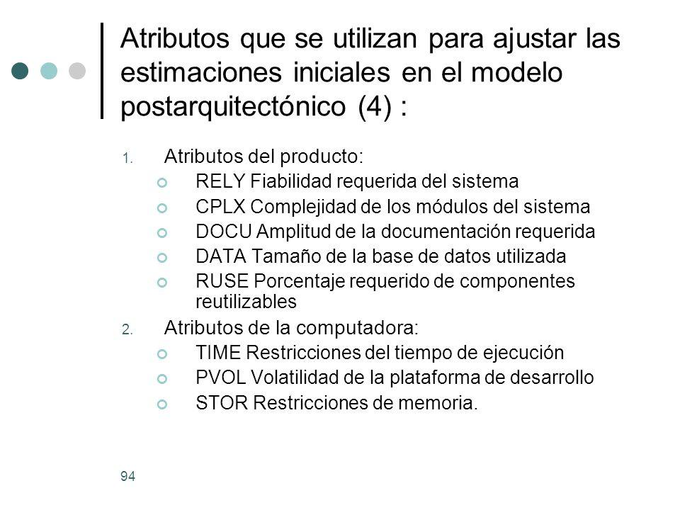 94 Atributos que se utilizan para ajustar las estimaciones iniciales en el modelo postarquitectónico (4) : 1.