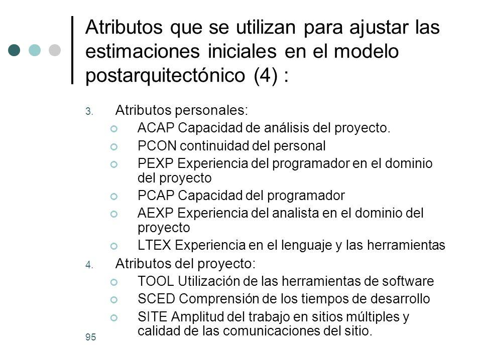 95 Atributos que se utilizan para ajustar las estimaciones iniciales en el modelo postarquitectónico (4) : 3.