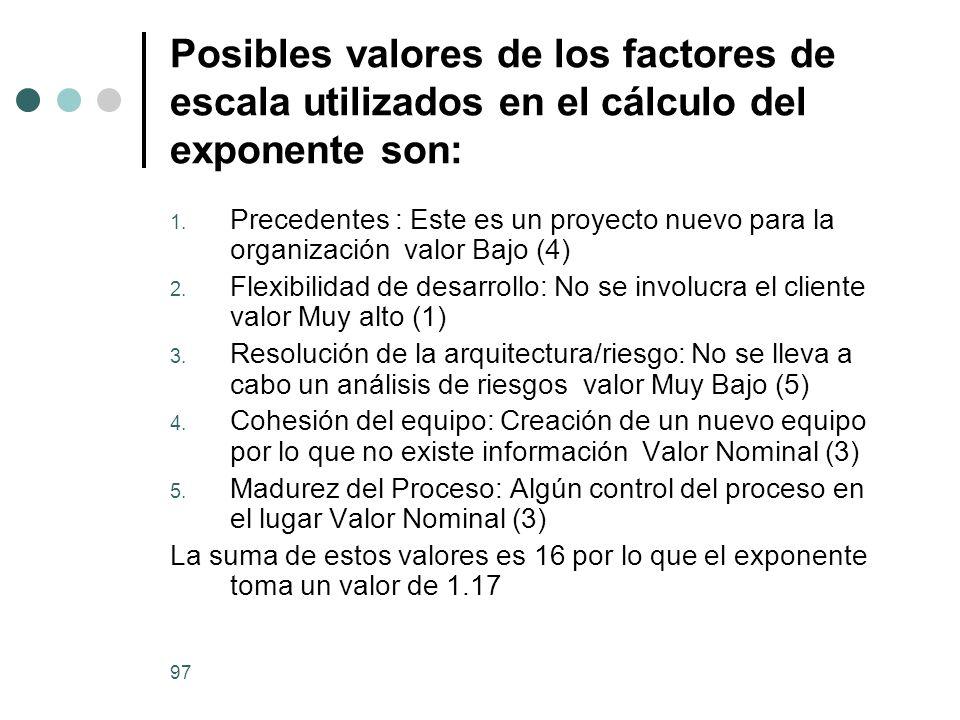 97 Posibles valores de los factores de escala utilizados en el cálculo del exponente son: 1.