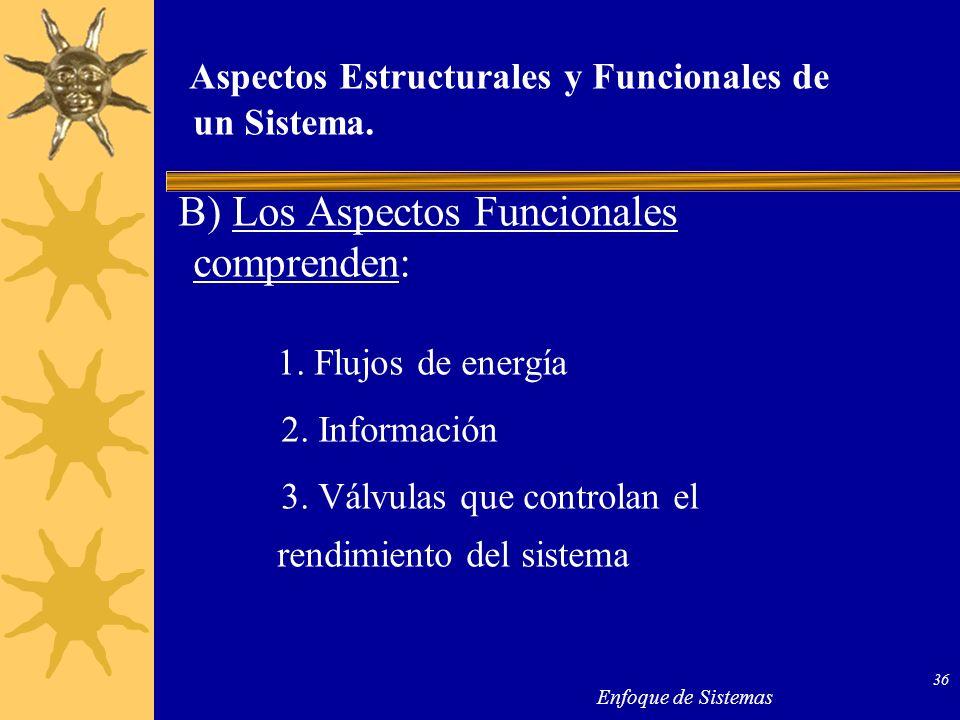 Enfoque de Sistemas 36 Aspectos Estructurales y Funcionales de un Sistema. B) Los Aspectos Funcionales comprenden: 1. Flujos de energía 2. Información