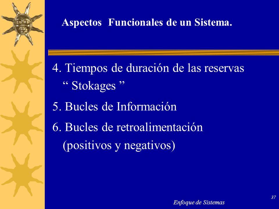Enfoque de Sistemas 37 Aspectos Funcionales de un Sistema. 4. Tiempos de duración de las reservas Stokages 5. Bucles de Información 6. Bucles de retro