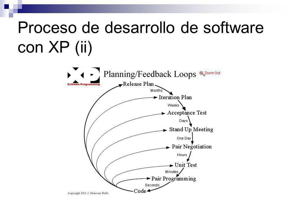 Proceso de desarrollo de software con XP (ii)