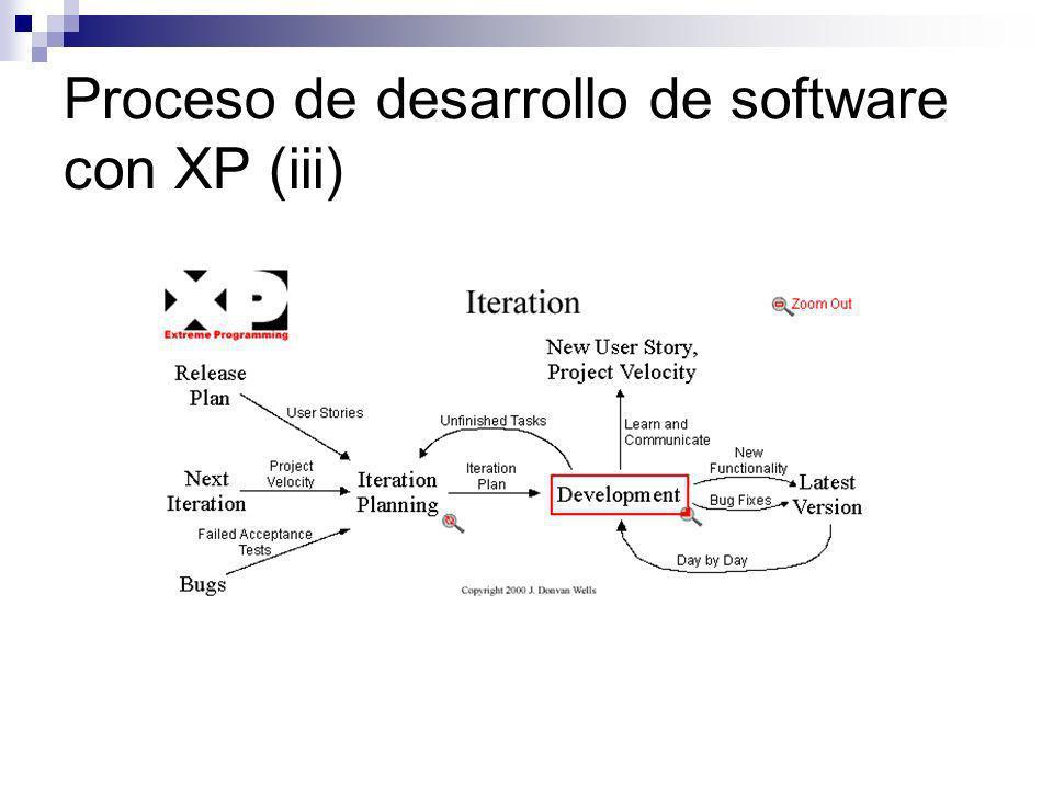Proceso de desarrollo de software con XP (iii)