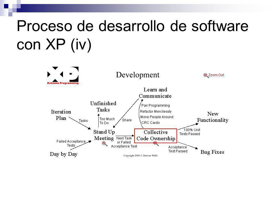 Proceso de desarrollo de software con XP (iv)