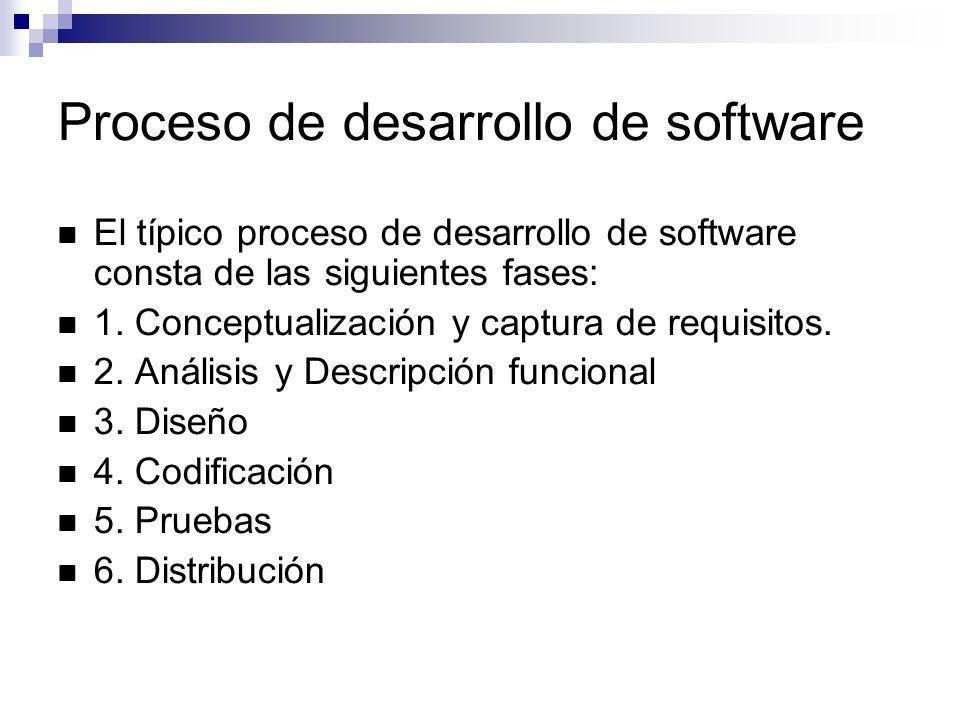 Proceso de desarrollo de software El típico proceso de desarrollo de software consta de las siguientes fases: 1. Conceptualización y captura de requis