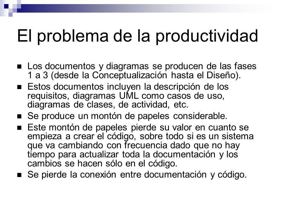 El problema de la productividad Los documentos y diagramas se producen de las fases 1 a 3 (desde la Conceptualización hasta el Diseño). Estos document