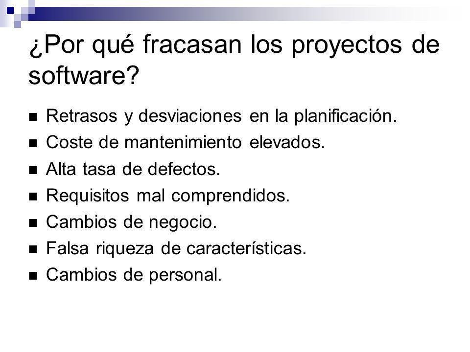 Proceso de desarrollo de software con XP (i)