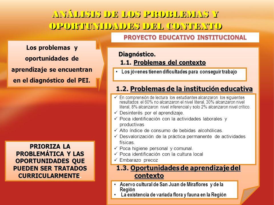 ANÁLISIS DE LOS PROBLEMAS Y OPORTUNIDADES DEL CONTEXTO Los problemas y oportunidades de aprendizaje se encuentran en el diagnóstico del PEI. PRIORIZA