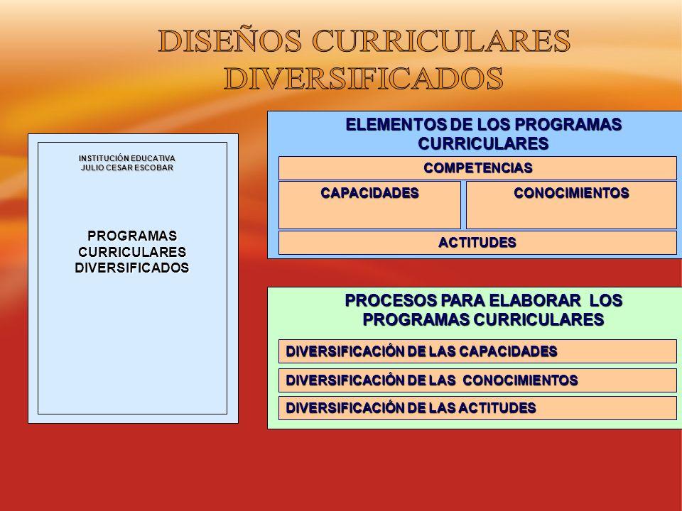PROGRAMAS CURRICULARES DIVERSIFICADOS INSTITUCIÓN EDUCATIVA JULIO CESAR ESCOBAR COMPETENCIAS CONOCIMIENTOS ACTITUDES CAPACIDADES ELEMENTOS DE LOS PROG