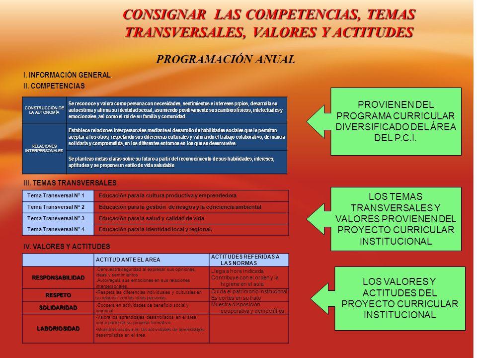 CONSIGNAR LAS COMPETENCIAS, TEMAS TRANSVERSALES, VALORES Y ACTITUDES PROGRAMACIÓN ANUAL I. INFORMACIÓN GENERAL. CONSTRUCCIÓN DE LA AUTONOMÍA Se recono