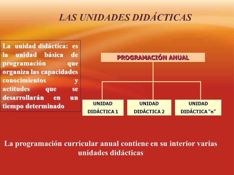 La unidad didáctica: es la unidad básica de programación que organiza las capacidades conocimientos y actitudes que se desarrollarán en un tiempo dete