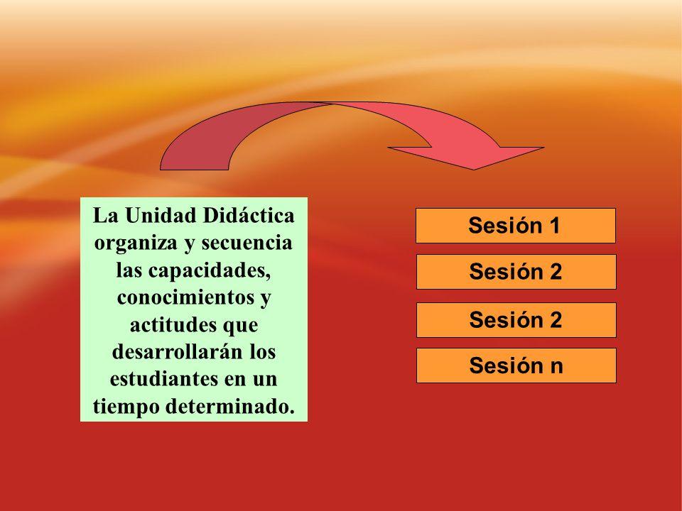 La Unidad Didáctica organiza y secuencia las capacidades, conocimientos y actitudes que desarrollarán los estudiantes en un tiempo determinado. Sesión