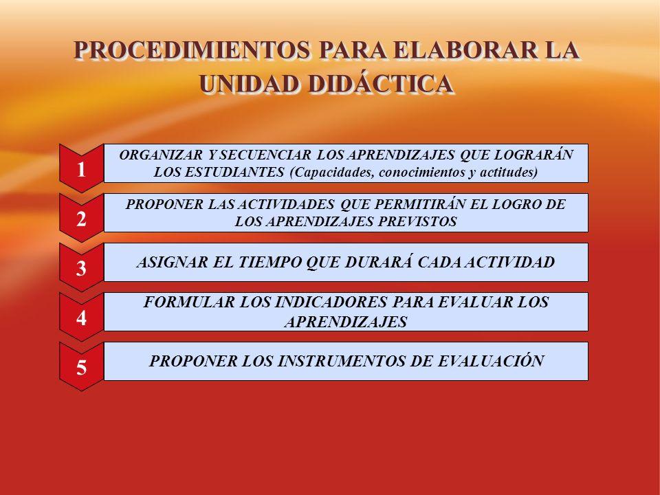 PROCEDIMIENTOS PARA ELABORAR LA UNIDAD DIDÁCTICA 1 2 3 4 5 ORGANIZAR Y SECUENCIAR LOS APRENDIZAJES QUE LOGRARÁN LOS ESTUDIANTES (Capacidades, conocimi