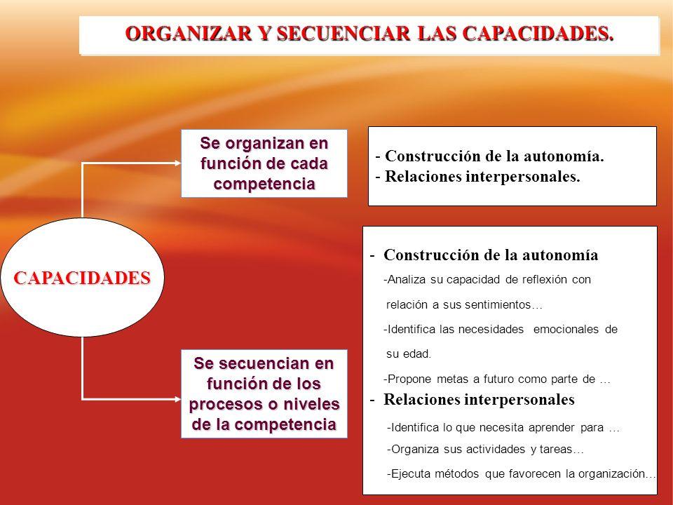 CAPACIDADES Se organizan en función de cada competencia ORGANIZAR Y SECUENCIAR LAS CAPACIDADES. Se secuencian en función de los procesos o niveles de