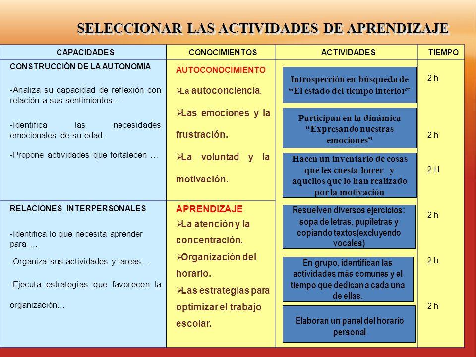SELECCIONAR LAS ACTIVIDADES DE APRENDIZAJE CAPACIDADESCONOCIMIENTOSACTIVIDADESTIEMPO CONSTRUCCIÓN DE LA AUTONOMÍA -Analiza su capacidad de reflexión c