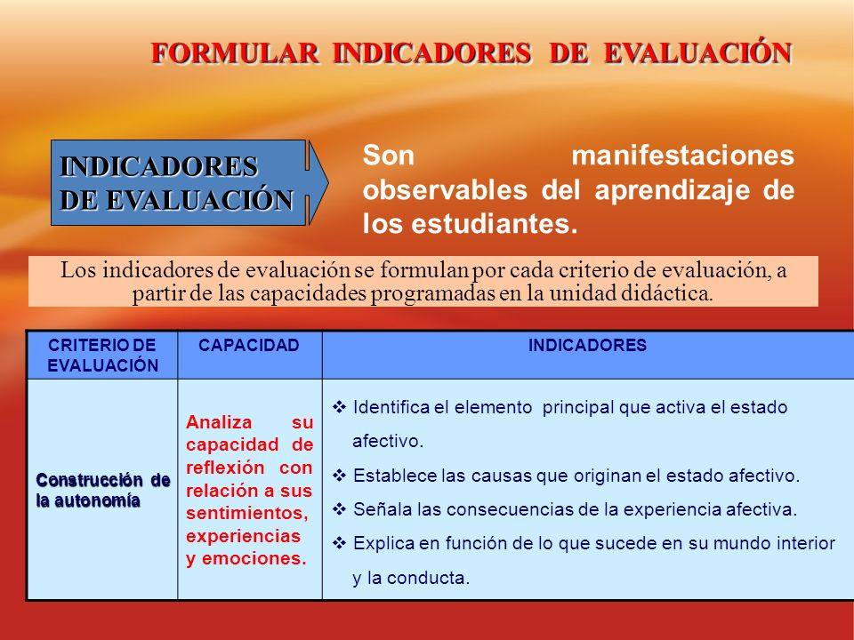 FORMULAR INDICADORES DE EVALUACIÓN INDICADORES DE EVALUACIÓN Son manifestaciones observables del aprendizaje de los estudiantes. Los indicadores de ev