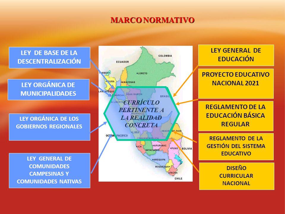 MARCO NORMATIVO LEY GENERAL DE EDUCACIÓN LEY DE BASE DE LA DESCENTRALIZACIÓN LEY ORGÁNICA DE MUNICIPALIDADES LEY ORGÁNICA DE LOS GOBIERNOS REGIONALES