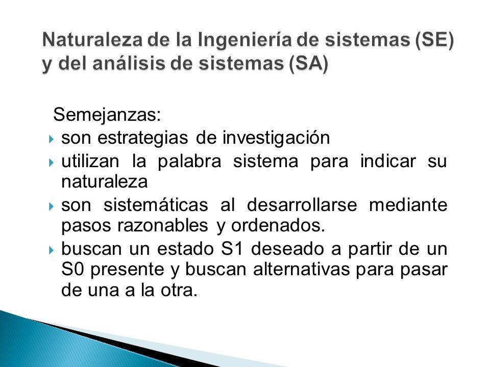 Semejanzas: son estrategias de investigación utilizan la palabra sistema para indicar su naturaleza son sistemáticas al desarrollarse mediante pasos r
