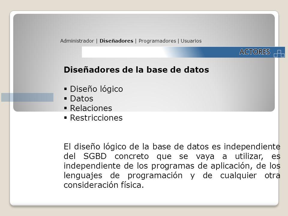 Administrador | Diseñadores | Programadores | Usuarios Diseñadores de la base de datos Diseño lógico Datos Relaciones Restricciones El diseño lógico d