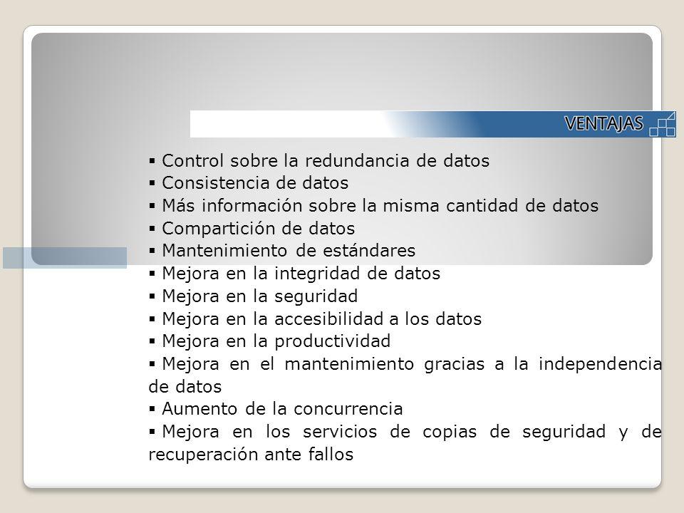 Control sobre la redundancia de datos Consistencia de datos Más información sobre la misma cantidad de datos Compartición de datos Mantenimiento de es