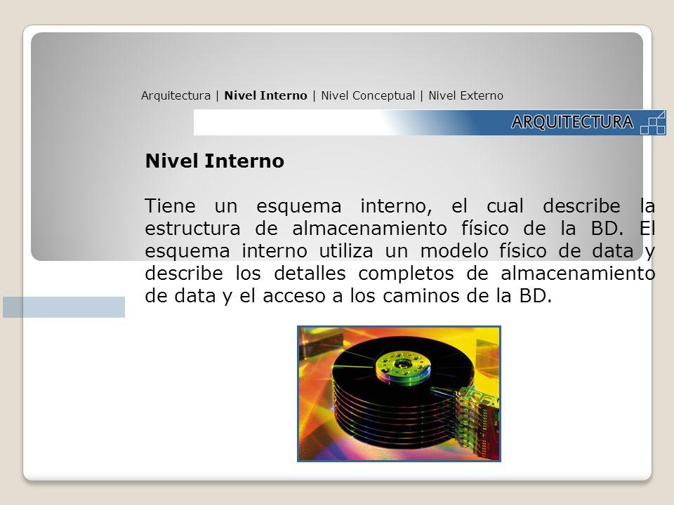 Nivel Interno Tiene un esquema interno, el cual describe la estructura de almacenamiento físico de la BD. El esquema interno utiliza un modelo físico