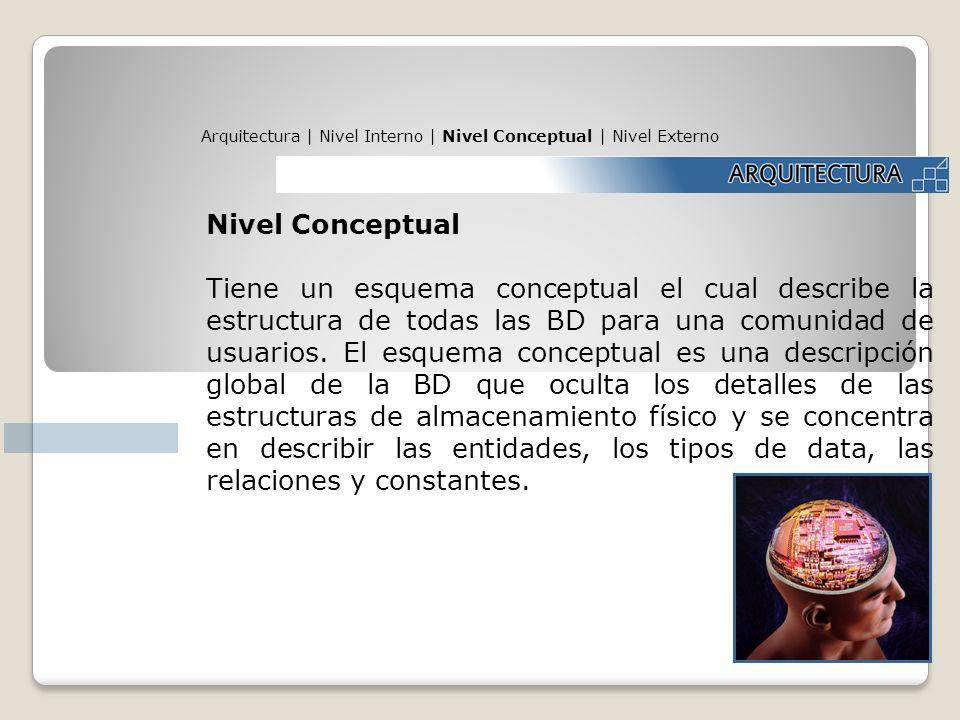 Nivel Conceptual Tiene un esquema conceptual el cual describe la estructura de todas las BD para una comunidad de usuarios. El esquema conceptual es u